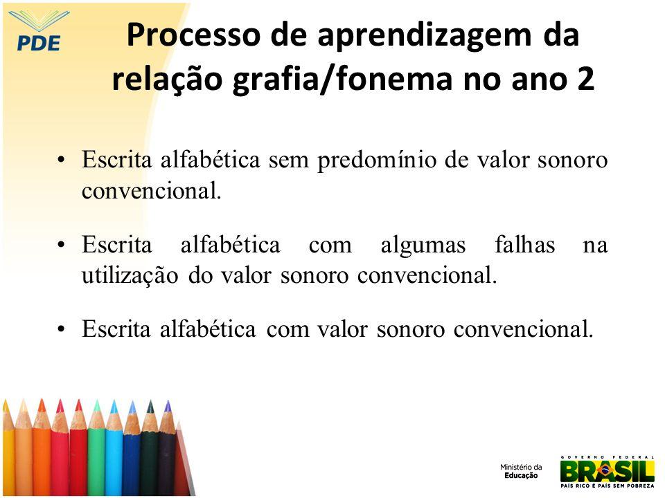 Processo de aprendizagem da relação grafia/fonema no ano 2 Escrita alfabética sem predomínio de valor sonoro convencional. Escrita alfabética com algu