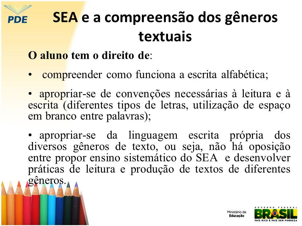 SEA e a compreensão dos gêneros textuais O aluno tem o direito de: compreender como funciona a escrita alfabética; apropriar-se de convenções necessár