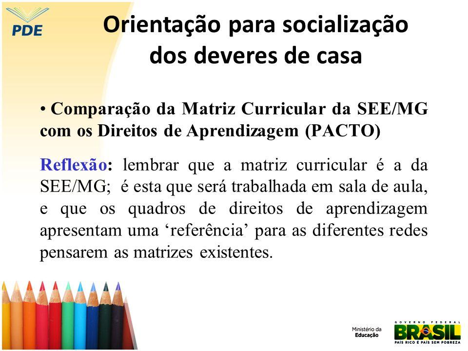 Comparação da Matriz Curricular da SEE/MG com os Direitos de Aprendizagem (PACTO) Reflexão: lembrar que a matriz curricular é a da SEE/MG; é esta que