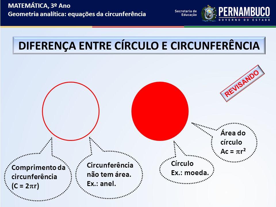 MATEMÁTICA, 3º Ano Geometria analítica: equações da circunferência DIFERENÇA ENTRE CÍRCULO E CIRCUNFERÊNCIA REVISANDO Circunferência não tem área. Ex.