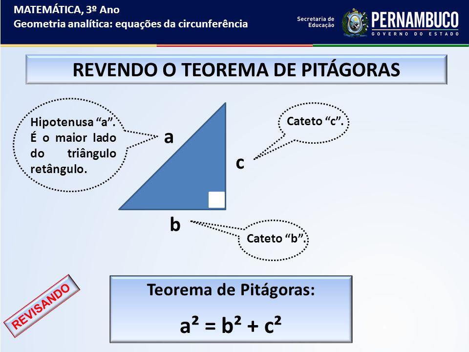 MATEMÁTICA, 3º Ano Geometria analítica: equações da circunferência REVENDO O TEOREMA DE PITÁGORAS a b c Hipotenusa a. É o maior lado do triângulo retâ