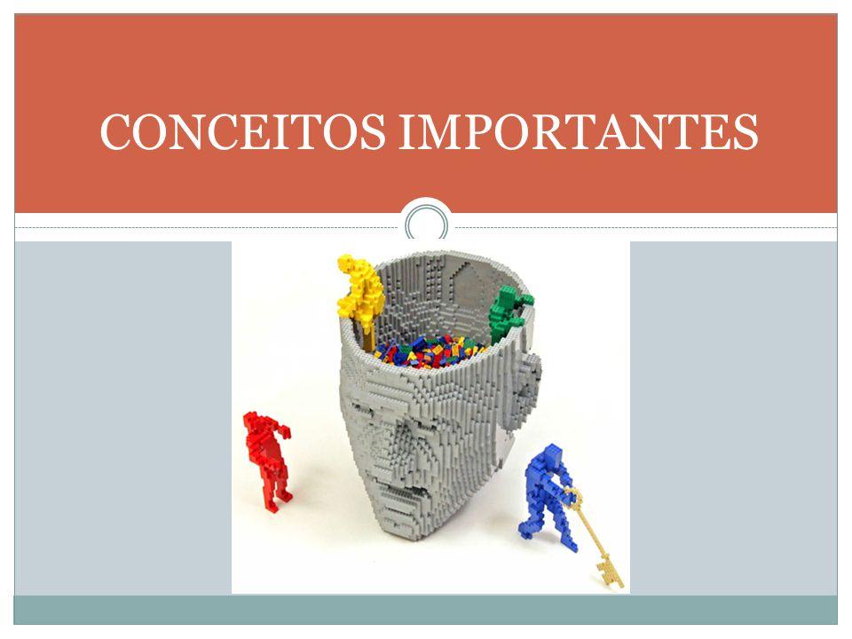 Direitos Art.14 – Atualizar seus conhecimentos técnicos, científicos e culturais.