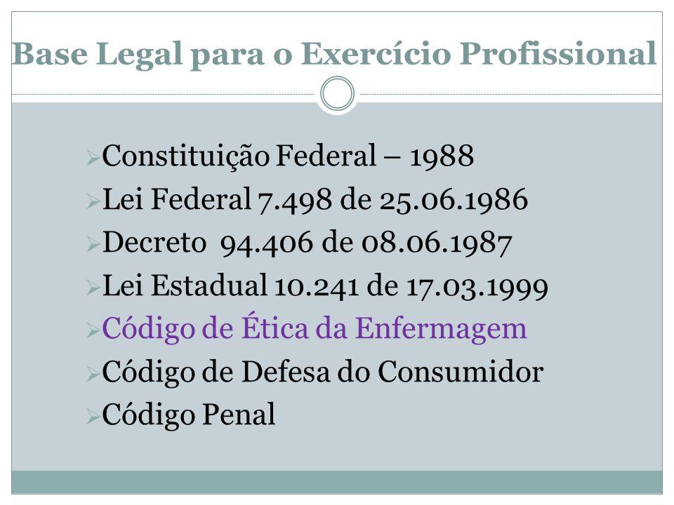 Base Legal para o Exercício Profissional Constituição Federal – 1988 Lei Federal 7.498 de 25.06.1986 Decreto 94.406 de 08.06.1987 Lei Estadual 10.241