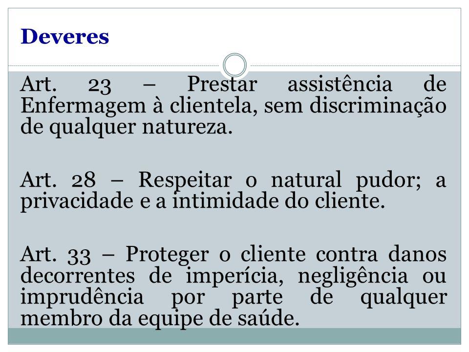Deveres Art. 23 – Prestar assistência de Enfermagem à clientela, sem discriminação de qualquer natureza. Art. 28 – Respeitar o natural pudor; a privac