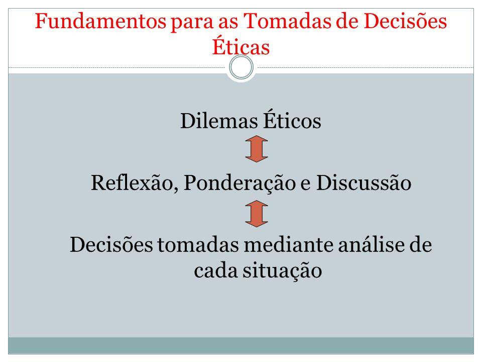 Dilemas Éticos Reflexão, Ponderação e Discussão Decisões tomadas mediante análise de cada situação Fundamentos para as Tomadas de Decisões Éticas