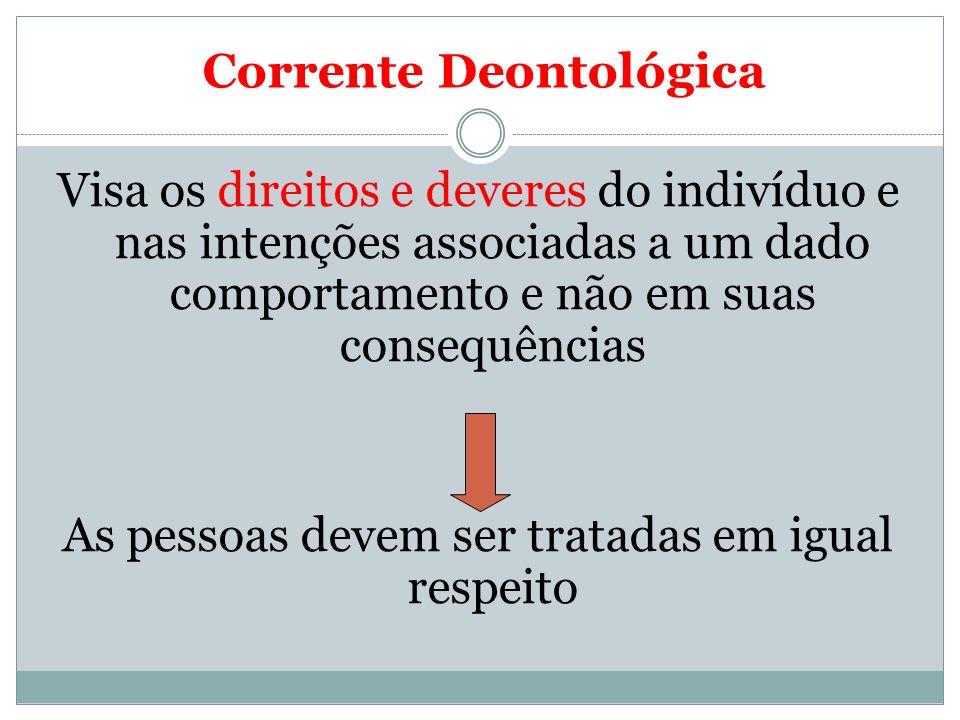 Corrente Deontológica Visa os direitos e deveres do indivíduo e nas intenções associadas a um dado comportamento e não em suas consequências As pessoa