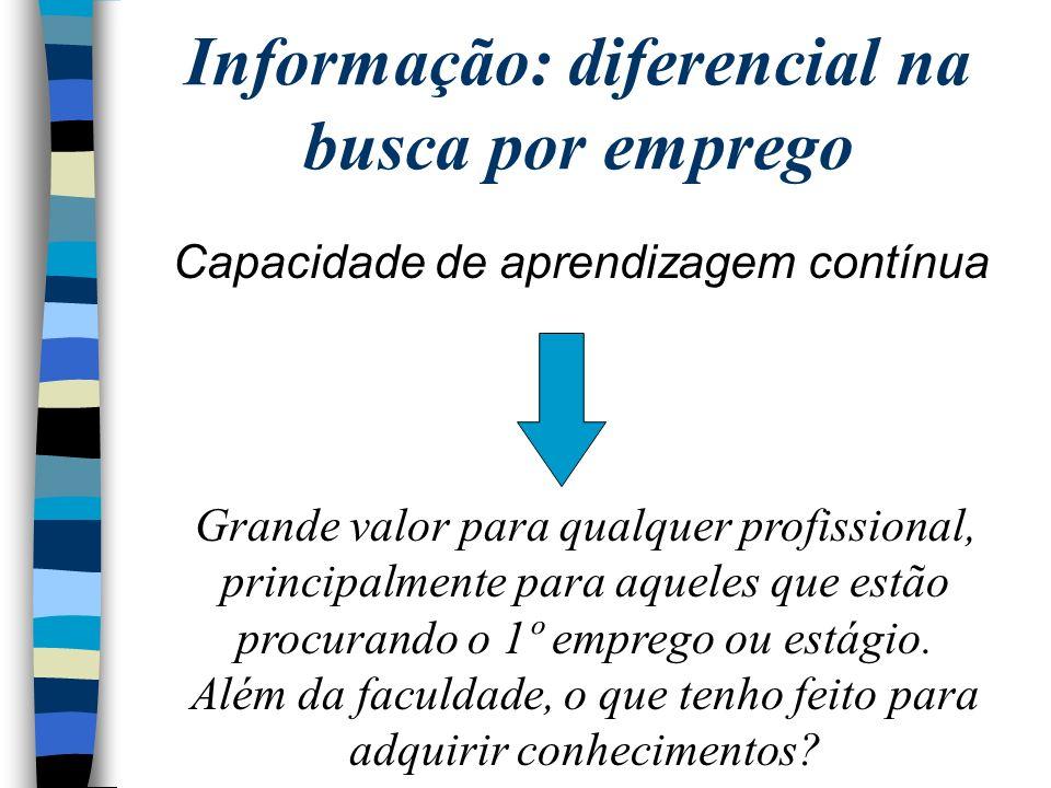 Informação: diferencial na busca por emprego Capacidade de aprendizagem contínua Grande valor para qualquer profissional, principalmente para aqueles