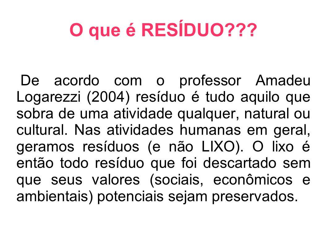 O que é RESÍDUO??? De acordo com o professor Amadeu Logarezzi (2004) resíduo é tudo aquilo que sobra de uma atividade qualquer, natural ou cultural. N
