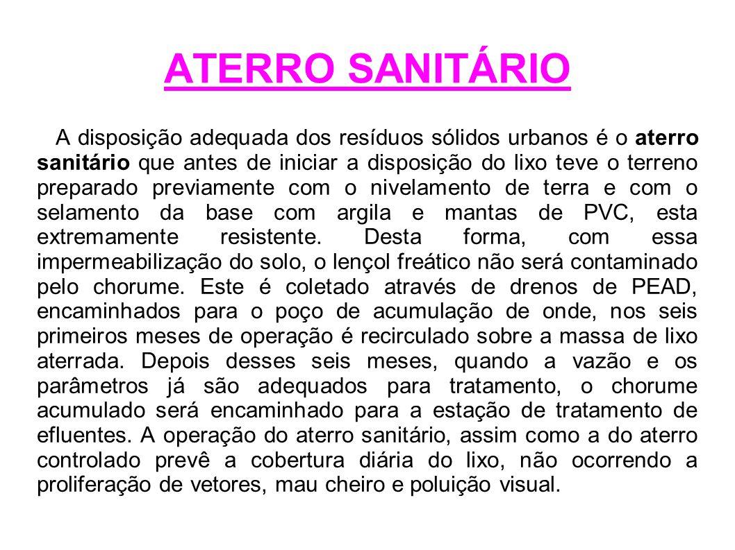 ATERRO SANITÁRIO A disposição adequada dos resíduos sólidos urbanos é o aterro sanitário que antes de iniciar a disposição do lixo teve o terreno prep
