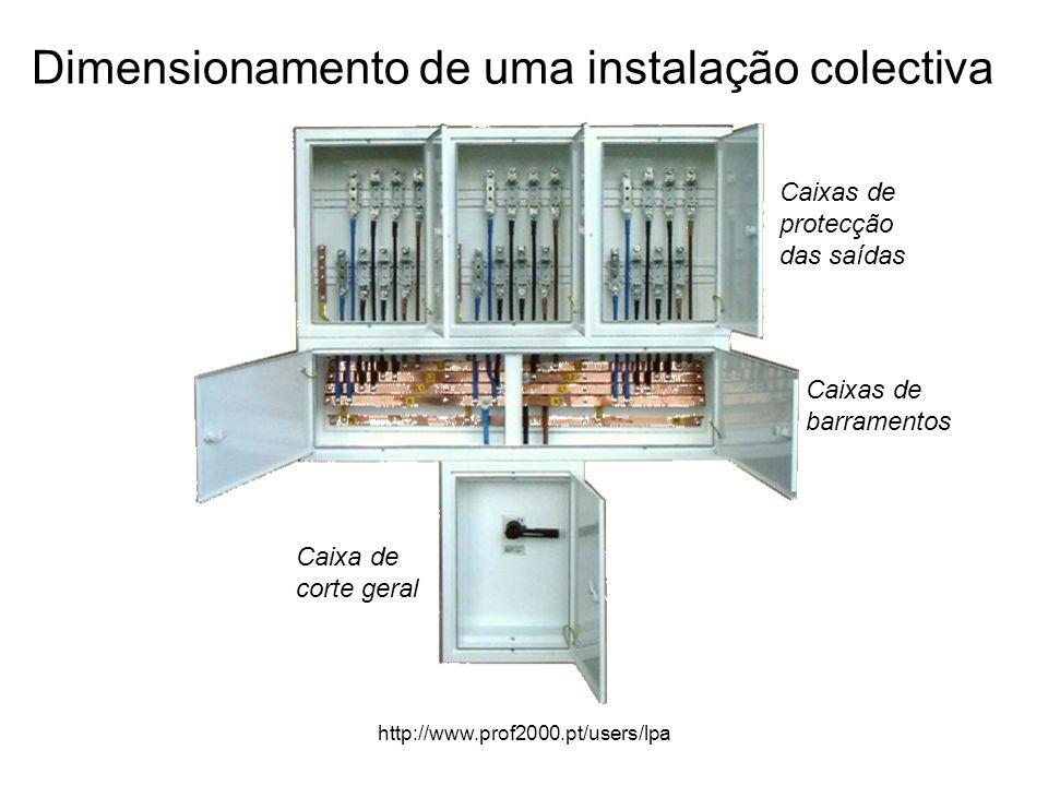 http://www.prof2000.pt/users/lpa Dimensionamento de uma instalação colectiva Caixa de corte geral Caixas de barramentos Caixas de protecção das saídas