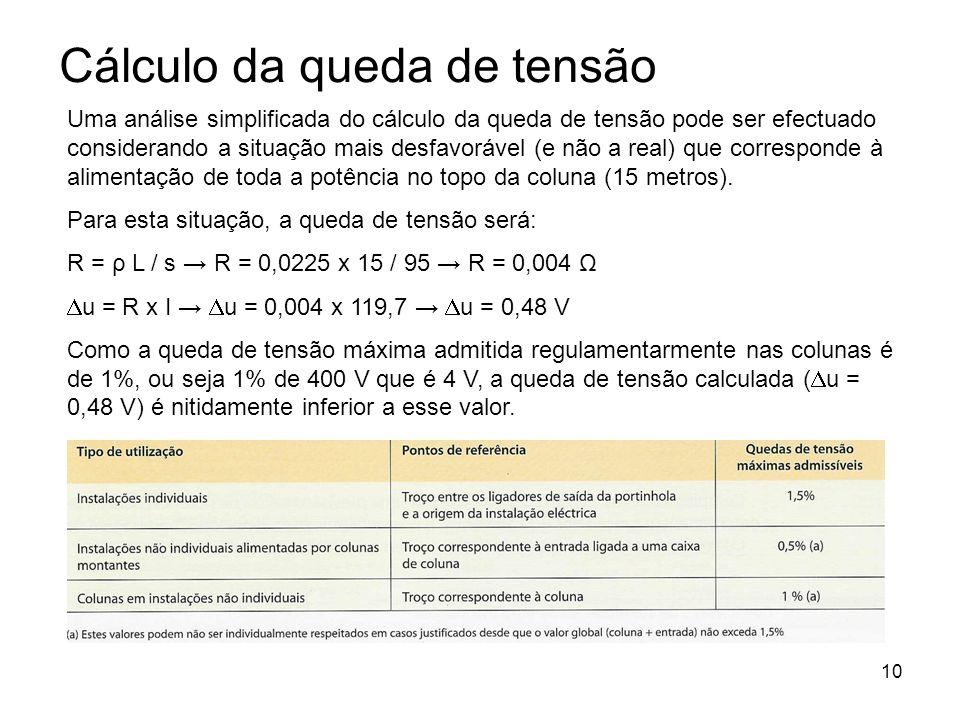 10 Cálculo da queda de tensão Uma análise simplificada do cálculo da queda de tensão pode ser efectuado considerando a situação mais desfavorável (e n