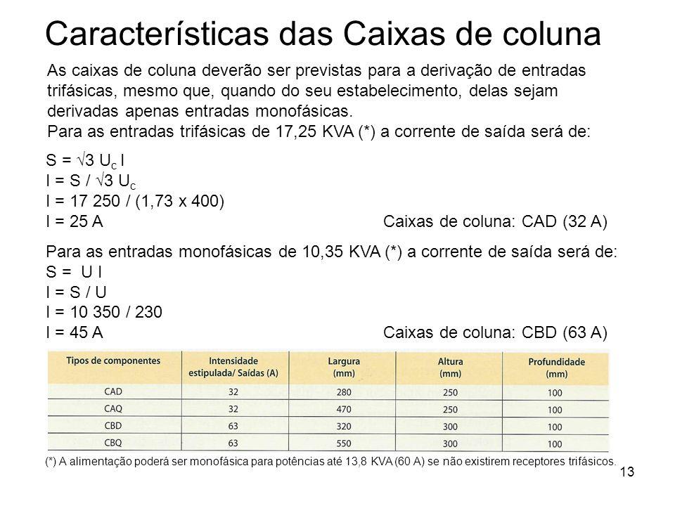13 Características das Caixas de coluna S = 3 U c I I = S / 3 U c I = 17 250 / (1,73 x 400) I = 25 ACaixas de coluna: CAD (32 A) Para as entradas mono