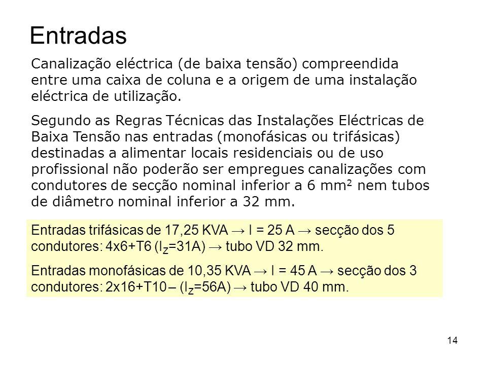 14 Entradas Canalização eléctrica (de baixa tensão) compreendida entre uma caixa de coluna e a origem de uma instalação eléctrica de utilização. Segun