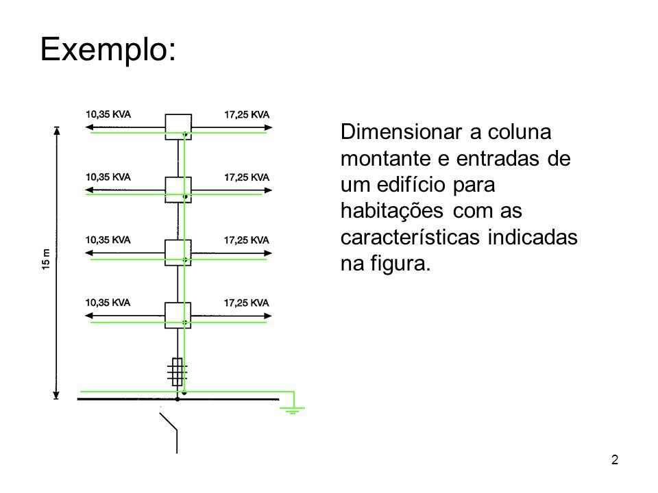 3 Cálculo da potência Nº de colunas: 1 Nº de habitações: 8 Potência total: (4 x 10,35) + (4 x 17,25) = 110,4 KVA Coeficiente de simultaneidade: 0,75 Potência de dimensionamento: 110,4 x 0,75 = 82,8 KVA