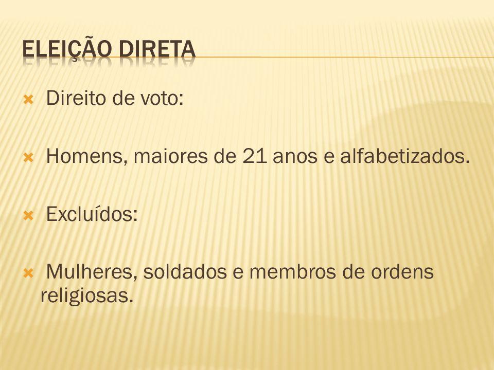 Direito de voto: Homens, maiores de 21 anos e alfabetizados. Excluídos: Mulheres, soldados e membros de ordens religiosas.
