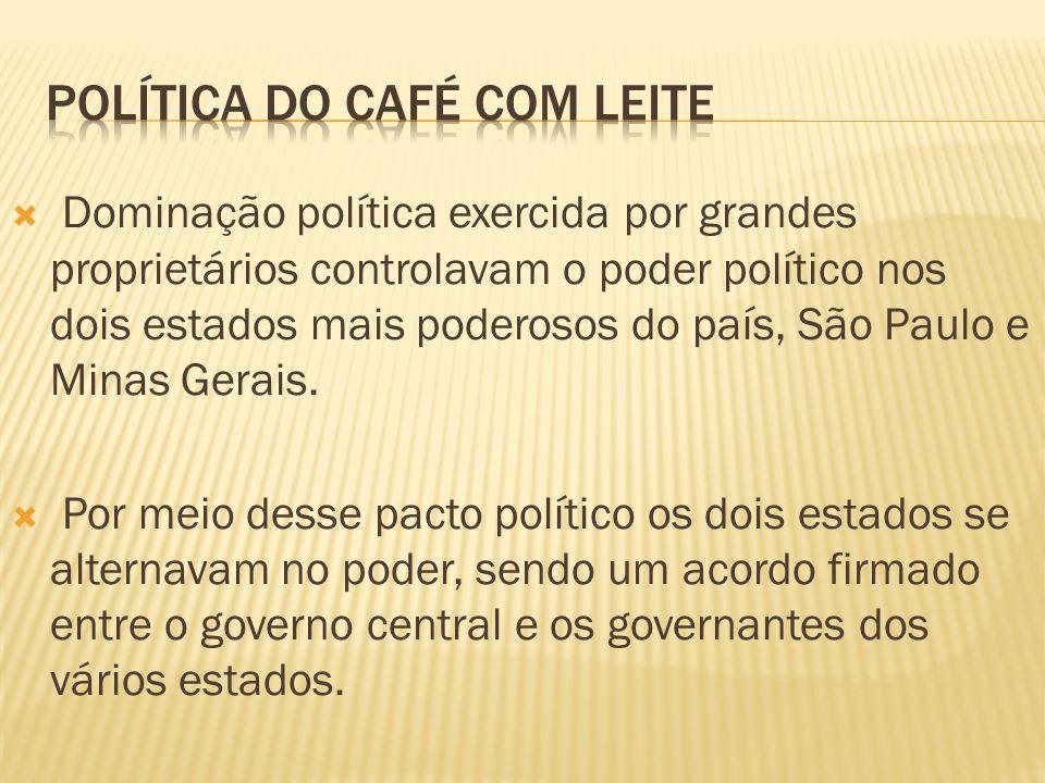 Dominação política exercida por grandes proprietários controlavam o poder político nos dois estados mais poderosos do país, São Paulo e Minas Gerais.