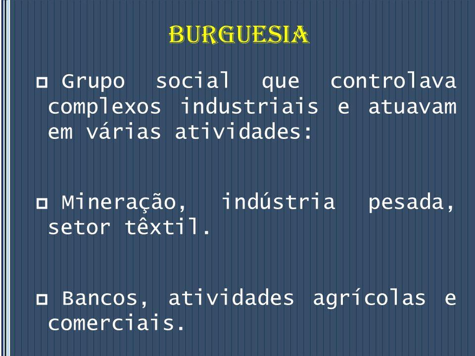 BURGUESIA Grupo social que controlava complexos industriais e atuavam em várias atividades: Mineração, indústria pesada, setor têxtil.