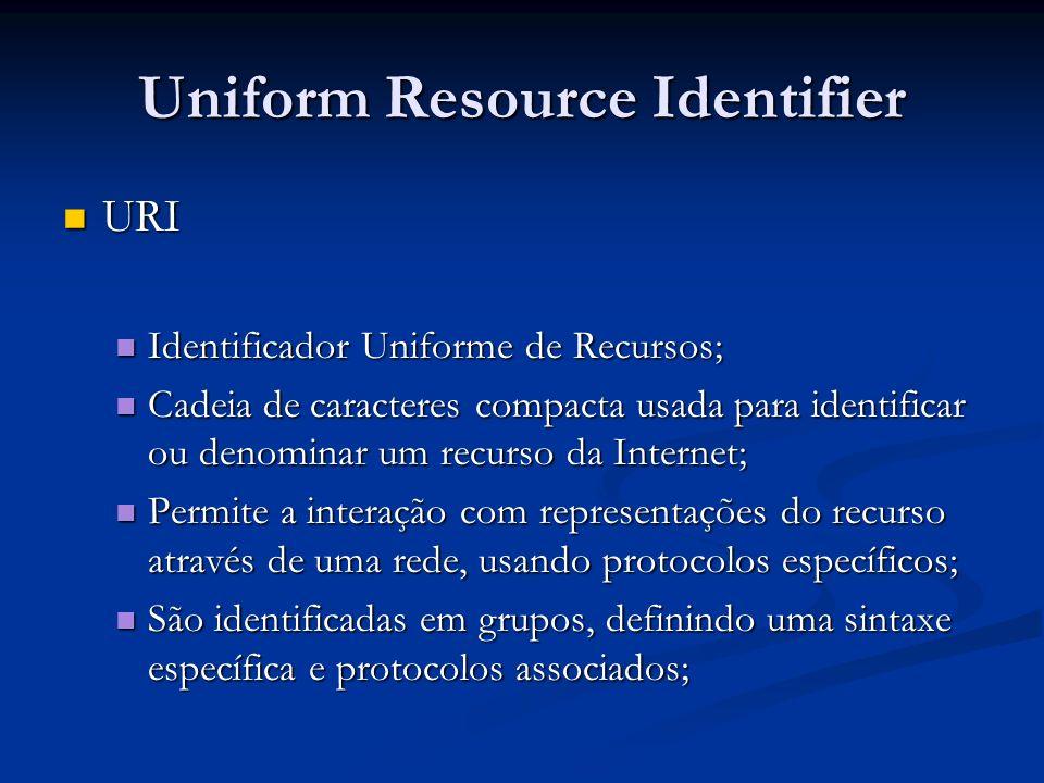 Uniform Resource Identifier URI URI Identificador Uniforme de Recursos; Identificador Uniforme de Recursos; Cadeia de caracteres compacta usada para i