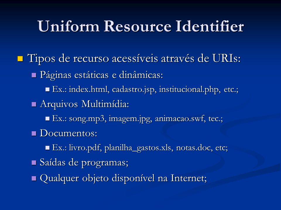 Uniform Resource Identifier Tipos de recurso acessíveis através de URIs: Tipos de recurso acessíveis através de URIs: Páginas estáticas e dinâmicas: P