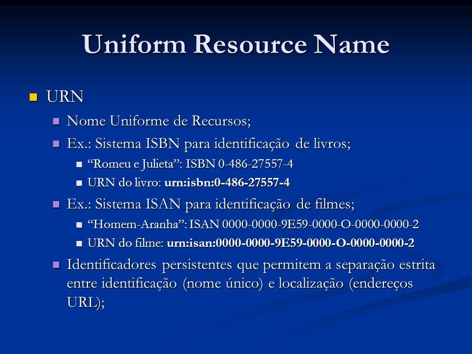 Uniform Resource Name URN URN Nome Uniforme de Recursos; Nome Uniforme de Recursos; Ex.: Sistema ISBN para identificação de livros; Ex.: Sistema ISBN