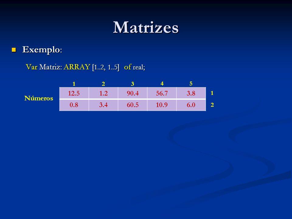 Matrizes Exemplo: Exemplo: Var Matriz: ARRAY [ 1..2, 1..5 ] of real; 12.51.290.456.73.8 0.83.460.510.96.0 Números 1 2 3 45 1 2