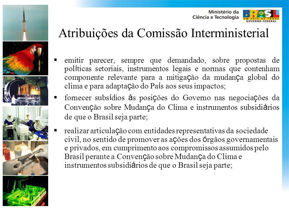Atribuições da Comissão Interministerial emitir parecer, sempre que demandado, sobre propostas de pol í ticas setoriais, instrumentos legais e normas
