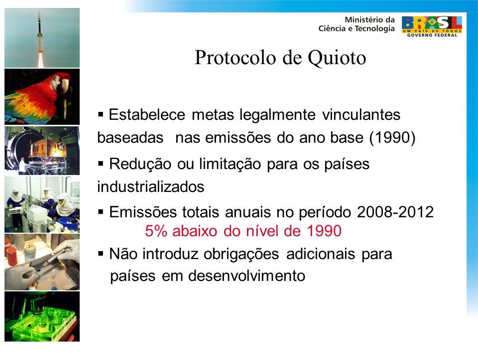 Protocolo de Quioto Estabelece metas legalmente vinculantes baseadas nas emissões do ano base (1990) Redução ou limitação para os países industrializa