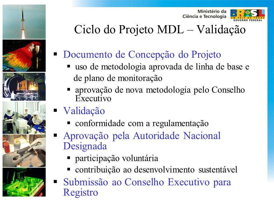 Ciclo do Projeto MDL – Validação Documento de Concepção do Projeto uso de metodologia aprovada de linha de base e de plano de monitoração aprovação de