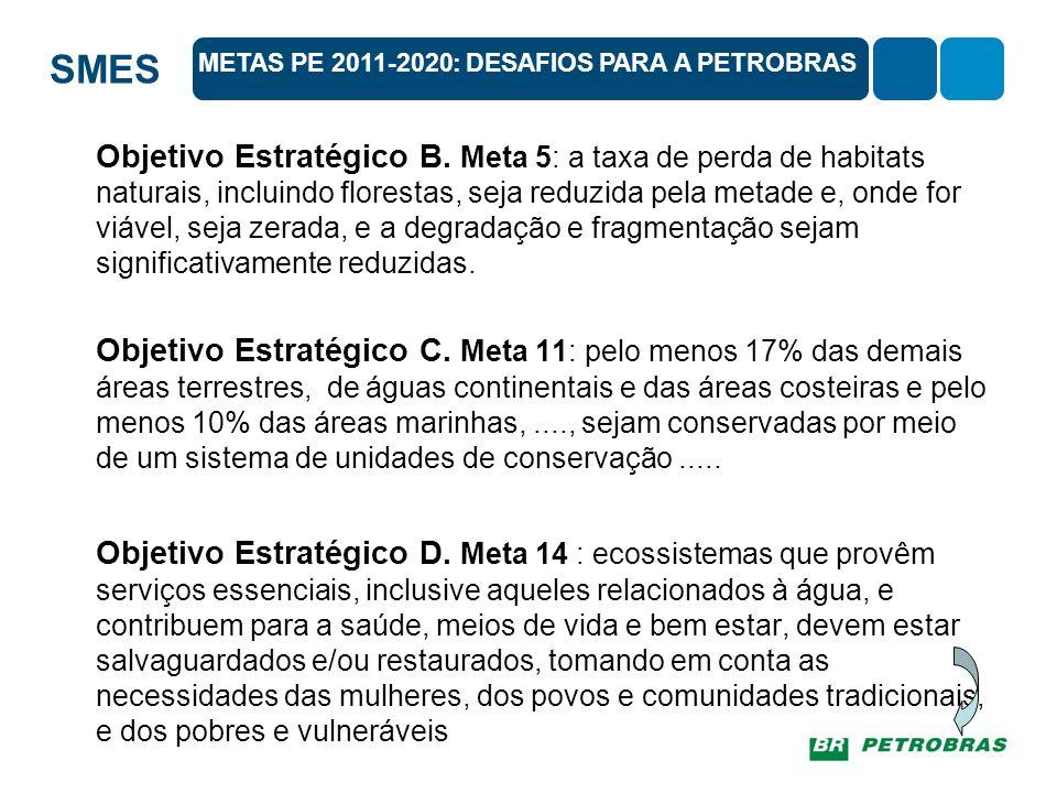 SMES Objetivo Estratégico B. Meta 5: a taxa de perda de habitats naturais, incluindo florestas, seja reduzida pela metade e, onde for viável, seja zer