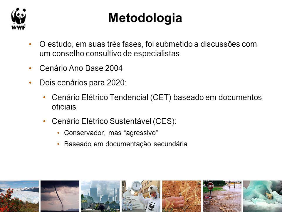 Metodologia O estudo, em suas três fases, foi submetido a discussões com um conselho consultivo de especialistas Cenário Ano Base 2004 Dois cenários p