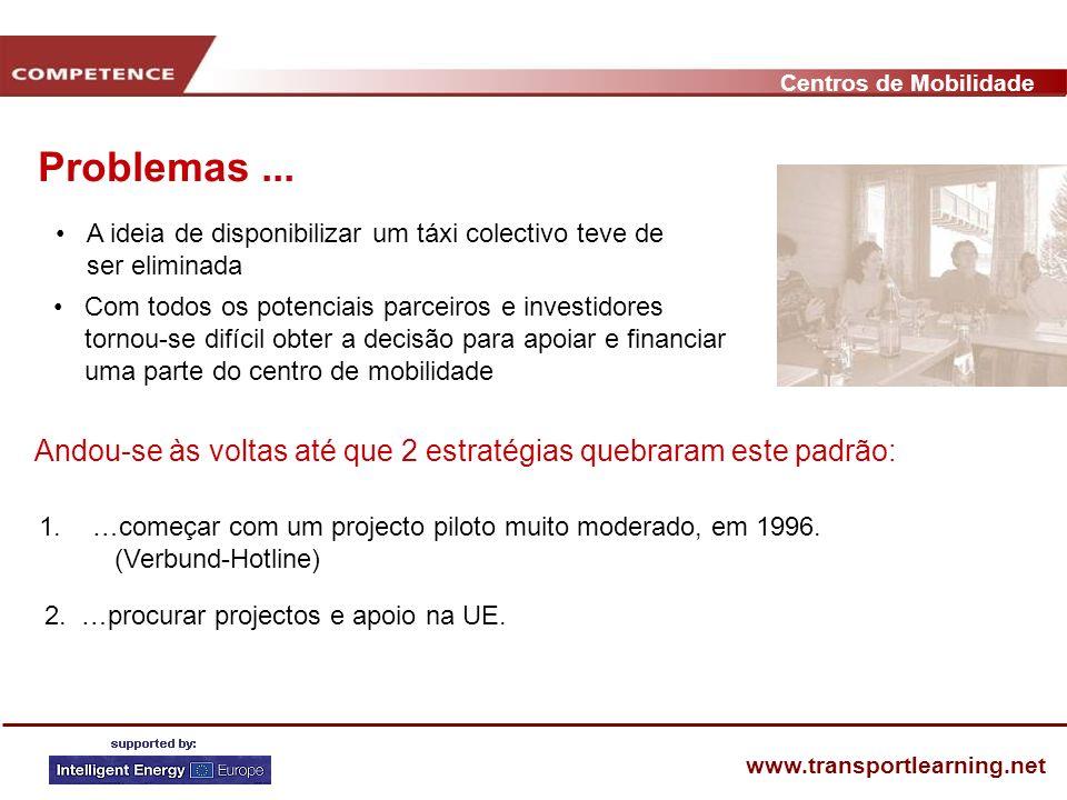 Centros de Mobilidade www.transportlearning.net Problemas...