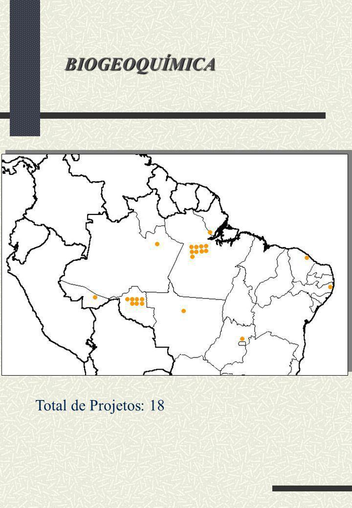 BIOGEOQUÍMICA Total de Projetos: 18