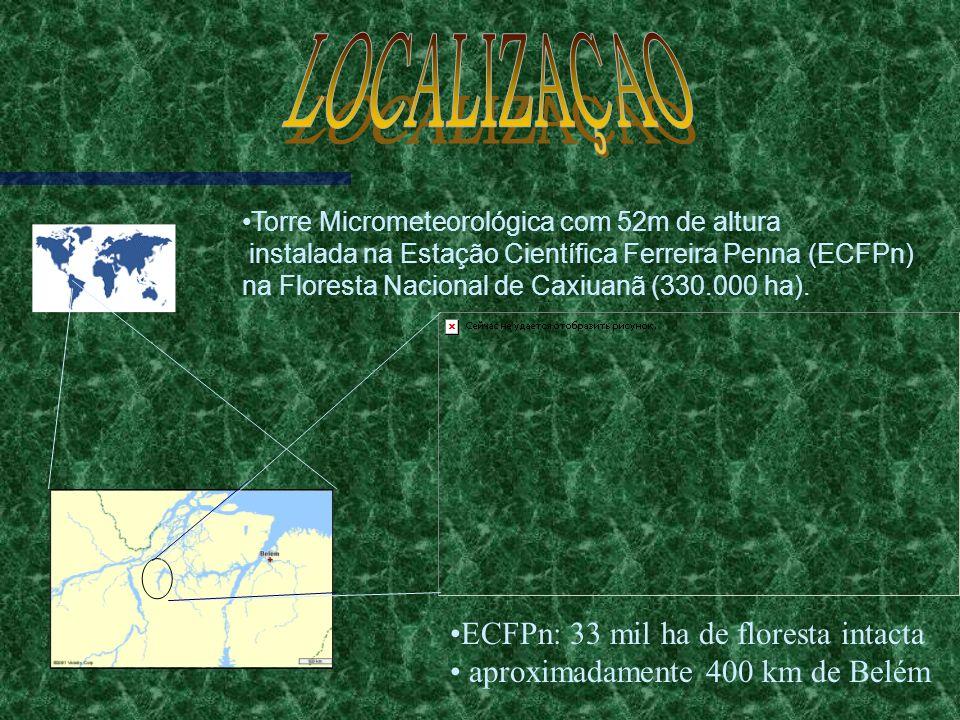 Dados de estação convencional de 1996 a 2000. (prp total anual média de 2000mm)