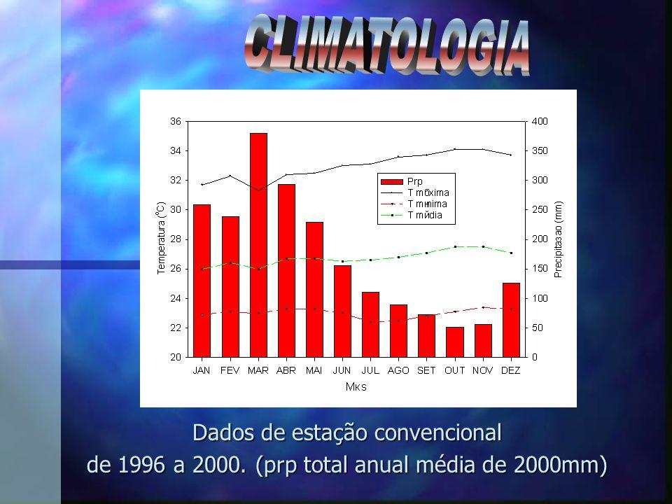 TORRE (1° 43 11 S, 51° 27 32 W) Vegetação (35m)