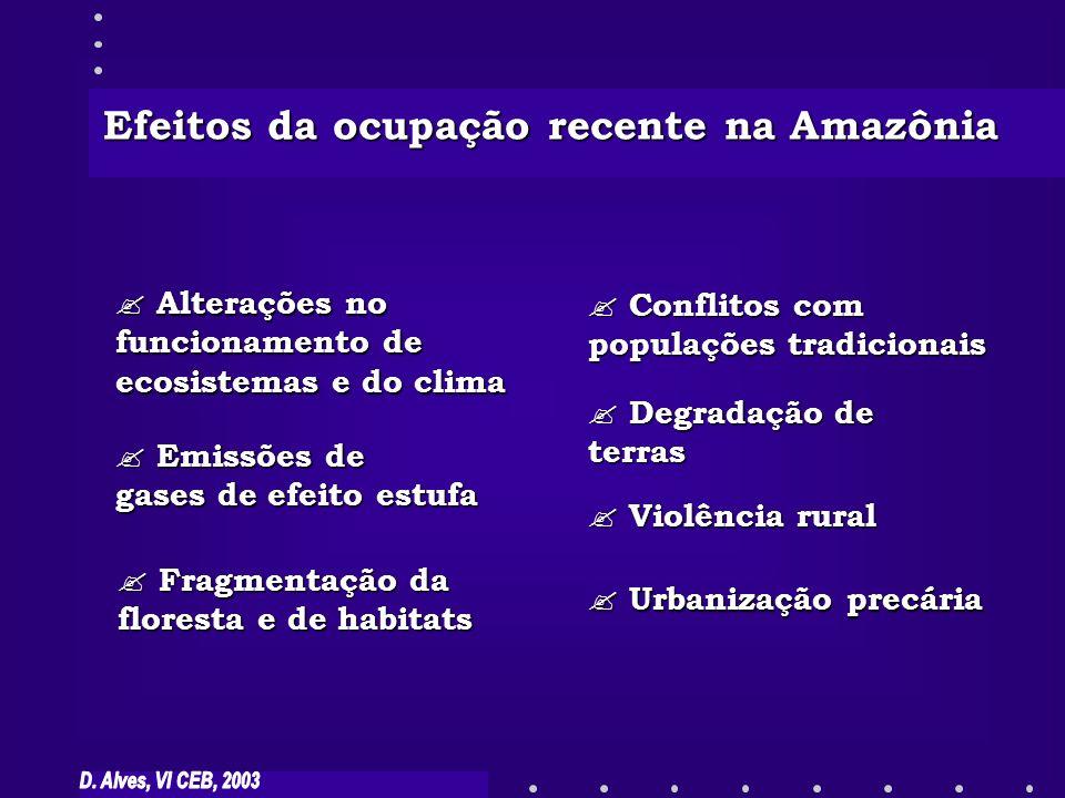 Efeitos da ocupação recente na Amazônia ? Alterações no funcionamento de ecosistemas e do clima ? Degradação de terras ? Violência rural ? Urbanização