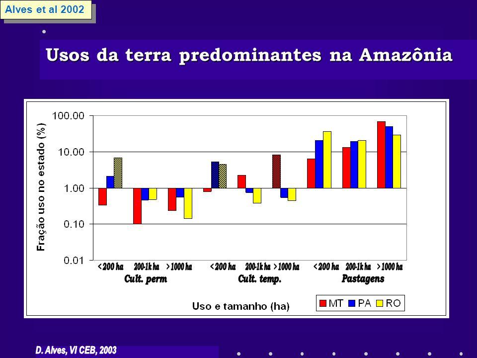 Usos da terra predominantes na Amazônia Alves et al 2002