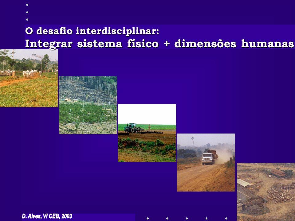 O desafio interdisciplinar: Integrar sistema físico + dimensões humanas
