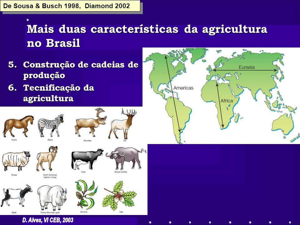 De Sousa & Busch 1998, Diamond 2002 Mais duas características da agricultura no Brasil 5.Construção de cadeias de produção 6.Tecnificação da agricultu