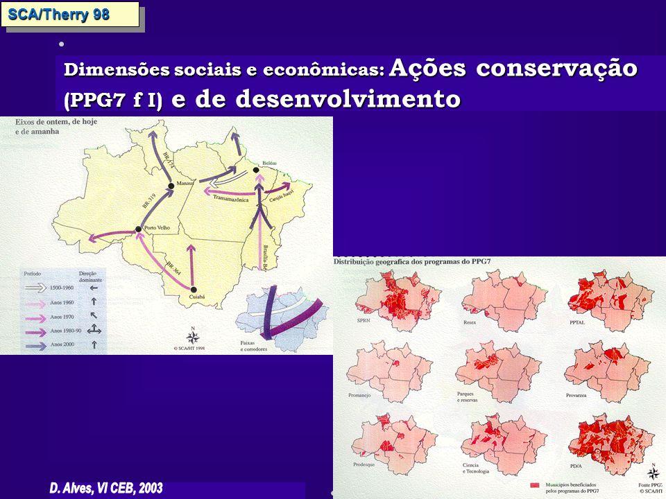 SCA/Therry 98 Dimensões sociais e econômicas: Ações conservação (PPG7 f I) e de desenvolvimento