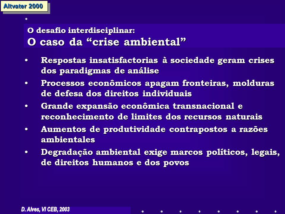 Respostas insatisfactorias à sociedade geram crises dos paradigmas de análise Respostas insatisfactorias à sociedade geram crises dos paradigmas de an