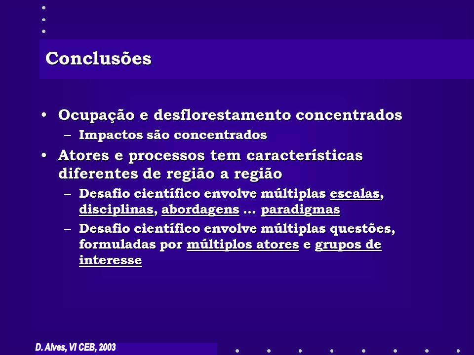 Conclusões Ocupação e desflorestamento concentrados Ocupação e desflorestamento concentrados – Impactos são concentrados Atores e processos tem caract