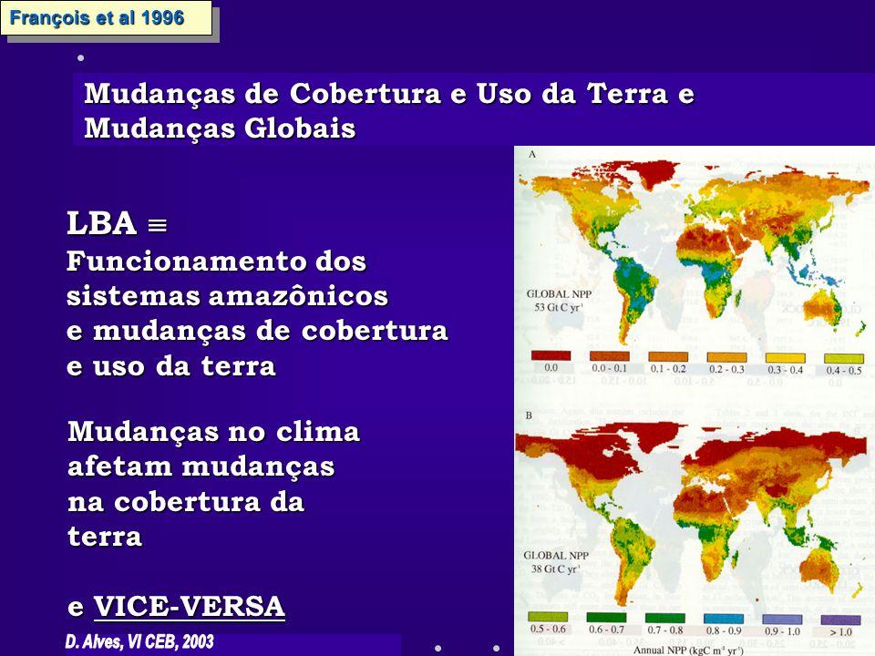 LBA LBA Funcionamento dos sistemas amazônicos e mudanças de cobertura e uso da terra François et al 1996 Mudanças de Cobertura e Uso da Terra e Mudanç