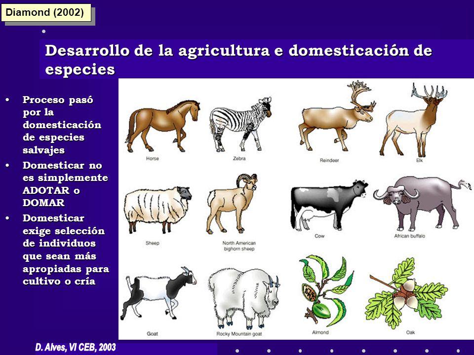 Proceso pasó por la domesticación de especies salvajes Proceso pasó por la domesticación de especies salvajes Domesticar no es simplemente ADOTAR o DO