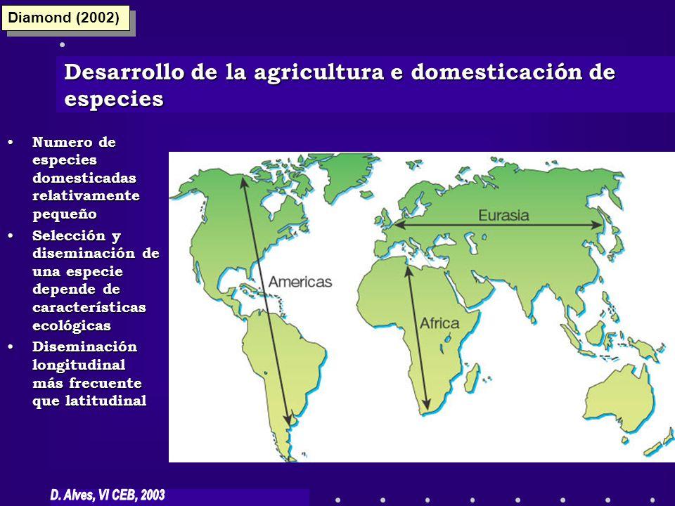 Desarrollo de la agricultura e domesticación de especies Diamond (2002) Numero de especies domesticadas relativamente pequeño Numero de especies domes