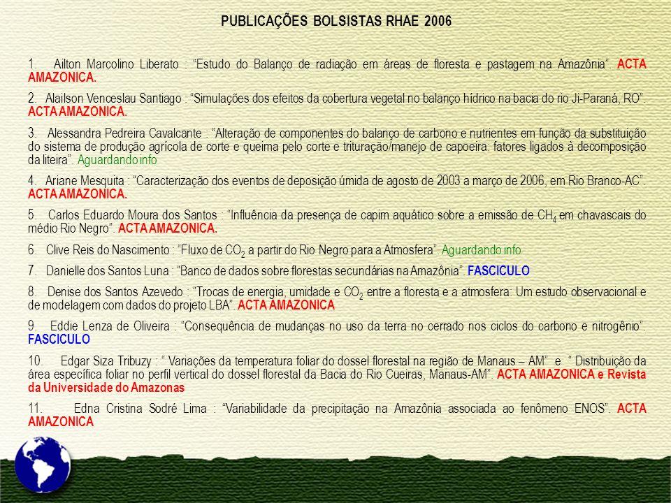 PUBLICAÇÕES BOLSISTAS RHAE 2006 1. Ailton Marcolino Liberato : Estudo do Balanço de radiação em áreas de floresta e pastagem na Amazônia. ACTA AMAZONI