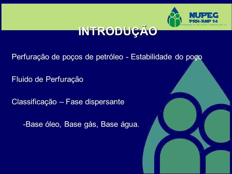 Perfuração de poços de petróleo - Estabilidade do poço Fluido de Perfuração Classificação – Fase dispersante -Base óleo, Base gás, Base água. INTRODUÇ