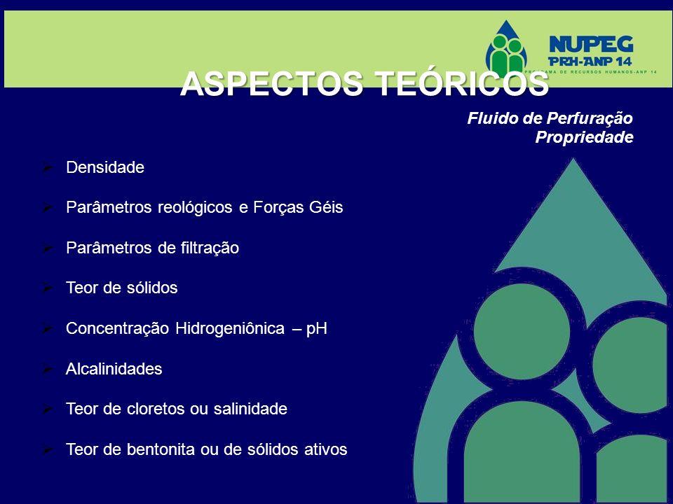 ASPECTOS TEÓRICOS Densidade Parâmetros reológicos e Forças Géis Parâmetros de filtração Teor de sólidos Concentração Hidrogeniônica – pH Alcalinidades