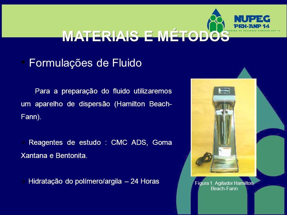 MATERIAIS E MÉTODOS Formulações de Fluido Para a preparação do fluido utilizaremos um aparelho de dispersão (Hamilton Beach- Fann). Reagentes de estud