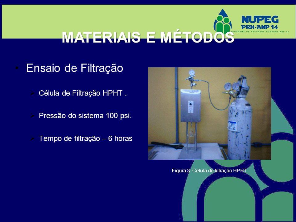 Ensaio de Filtração Célula de Filtração HPHT. Pressão do sistema 100 psi. Tempo de filtração – 6 horas MATERIAIS E MÉTODOS Figura 3. Célula de filtraç