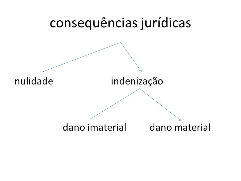 consequências jurídicas nulidadeindenização dano imaterial dano material
